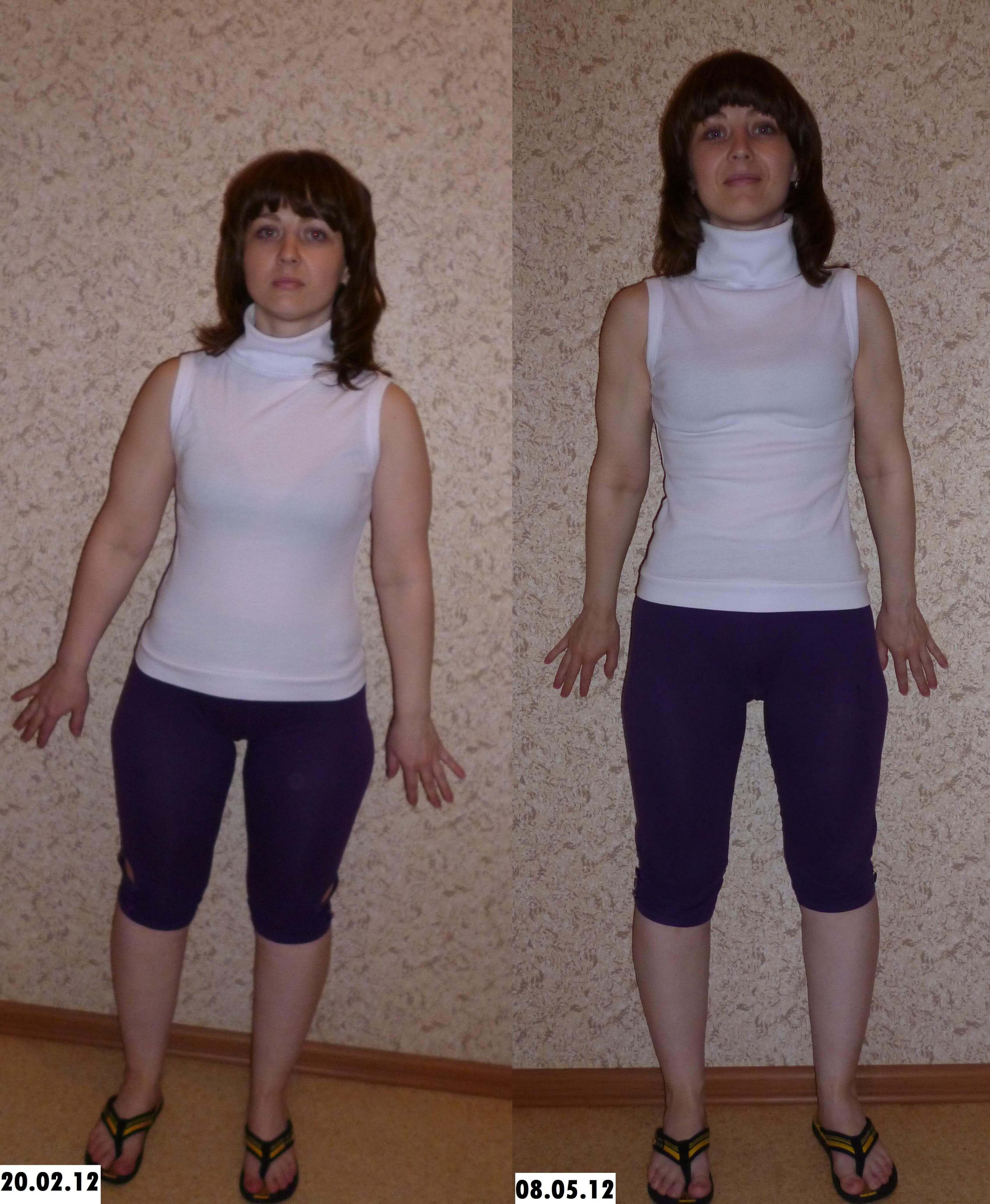 Быстрое Похудения Для Подростка. Диета для подростков