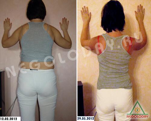 Тип фигуры Яблоко Подробная программа похудения