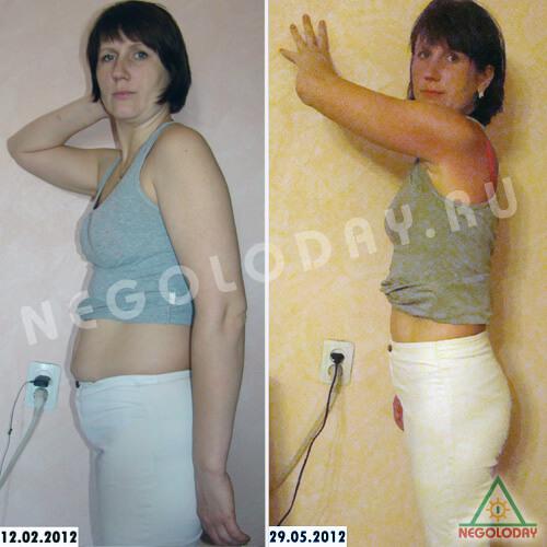 программа питания для похудения для женщин бесплатно