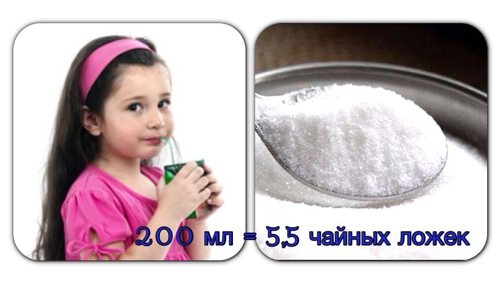 Углеводы в детском соке Центр лечебного питания Negoloday.ru